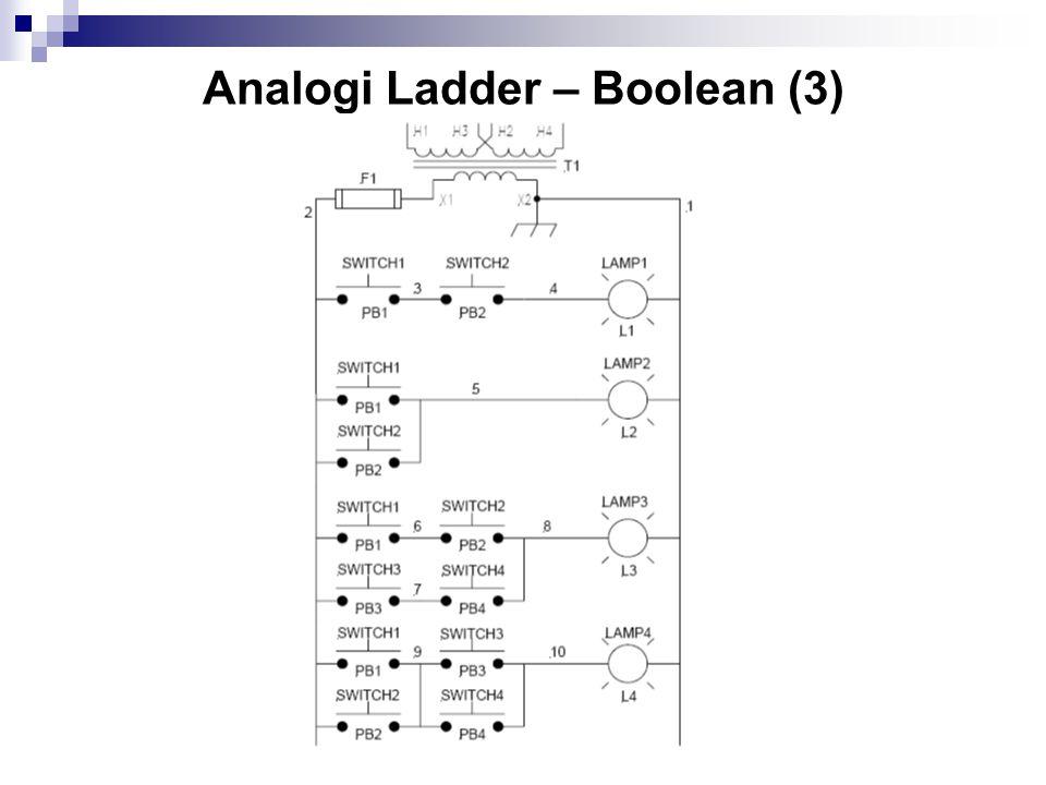 Analogi Ladder – Boolean (3)