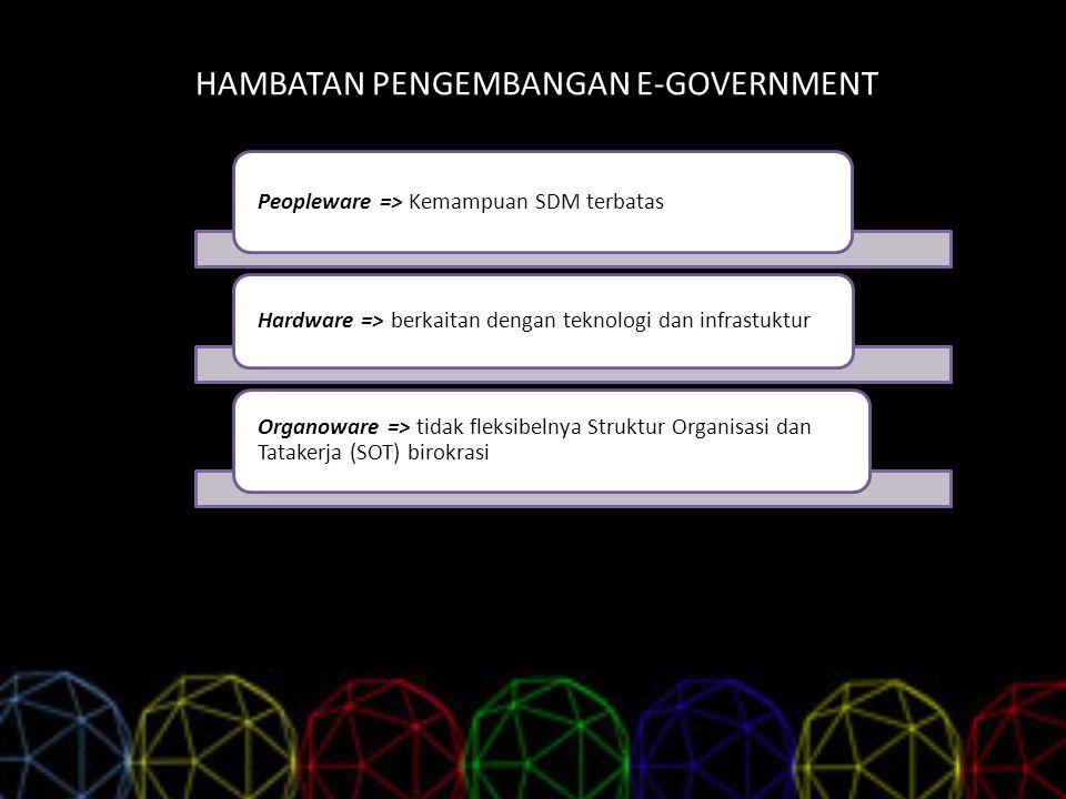 HAMBATAN PENGEMBANGAN E-GOVERNMENT Peopleware => Kemampuan SDM terbatas Hardware => berkaitan dengan teknologi dan infrastuktur Organoware => tidak fl