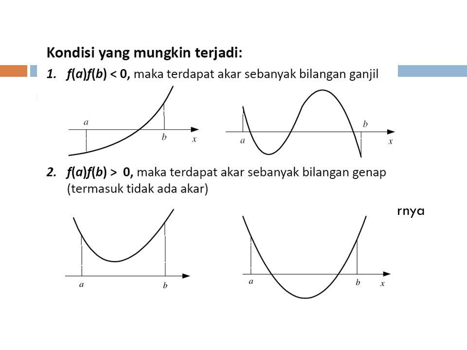  Metode Terbuka  Diperlukan tebakan awal  x n dipakai untuk menghitung x n+1  Hasil dapat konvergen atau divergen  Cepat dalam mencari akar  Tidak Selalu Konvergen ( bisa divergen ) artinya akarnya belum tentu dapat