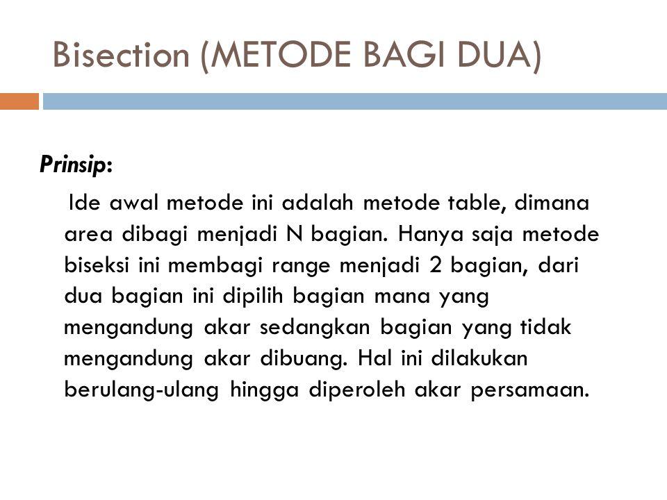 Bisection (METODE BAGI DUA) Prinsip: Ide awal metode ini adalah metode table, dimana area dibagi menjadi N bagian.