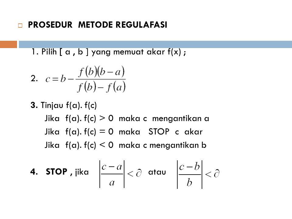  PROSEDUR METODE REGULAFASI 1.Pilih [ a, b ] yang memuat akar f(x) ; 2.