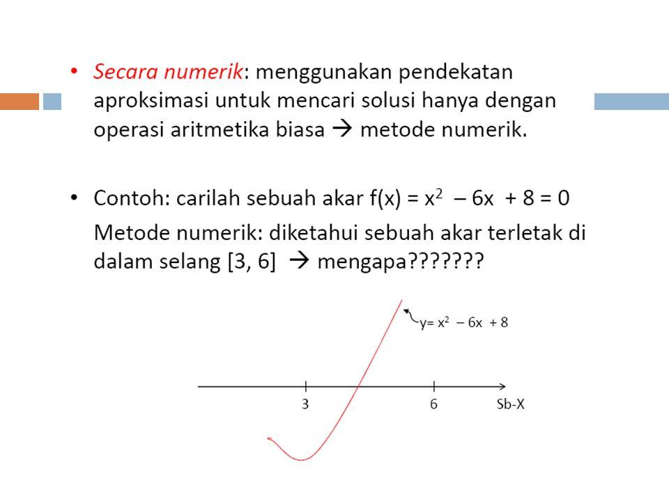 Akar Persamaan Non Linier Pada umumnya persamaan nonlinier f(x) = 0 tidak dapat mempunyai solusi eksak Jika r suatu bilangan real sehingga f(r) = 0 maka r disebut sebagai akar dari persamaan nonlinier f(x) Akar persamaan f(x) adalah titik potong antara kurva f(x) dan sumbu X.