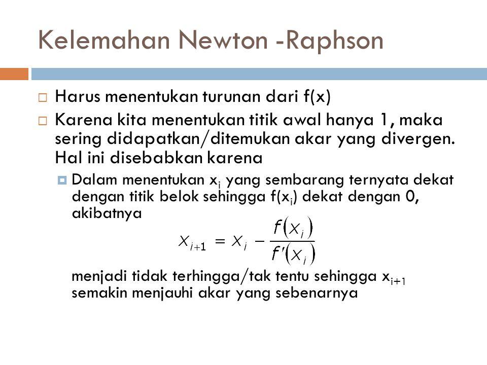 Kelemahan Newton -Raphson  Harus menentukan turunan dari f(x)  Karena kita menentukan titik awal hanya 1, maka sering didapatkan/ditemukan akar yang divergen.