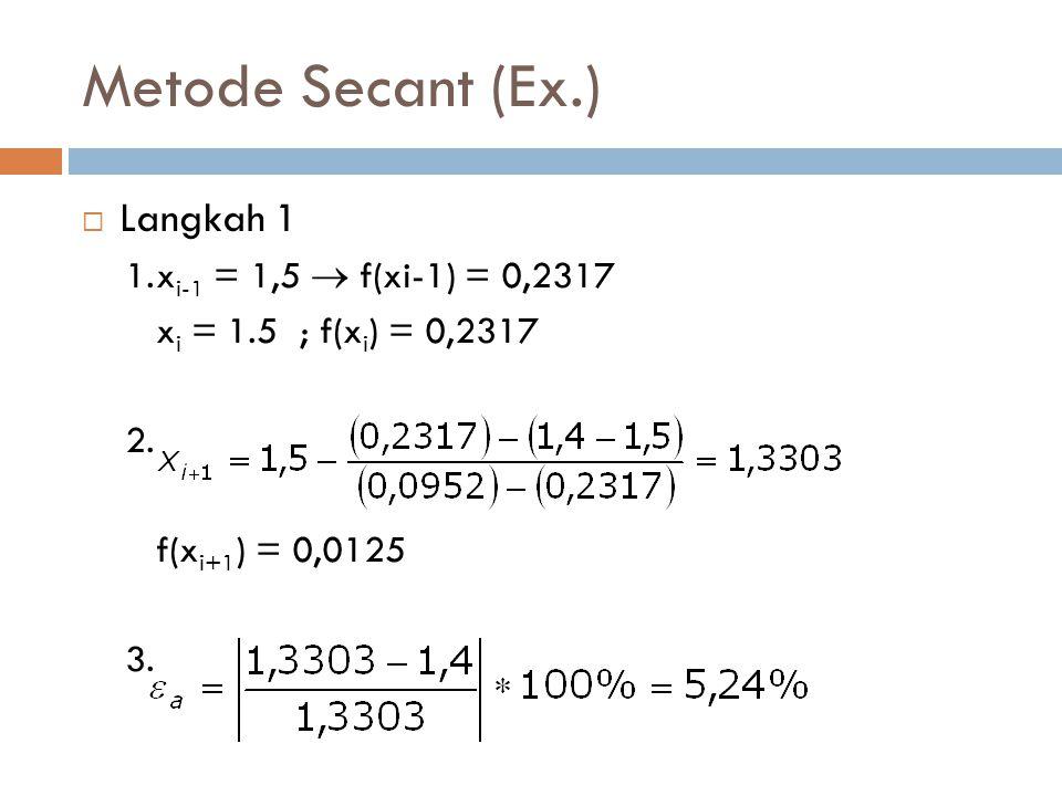 Metode Secant (Ex.)  Langkah 1 1.x i-1 = 1,5  f(xi-1) = 0,2317 x i = 1.5 ; f(x i ) = 0,2317 2.