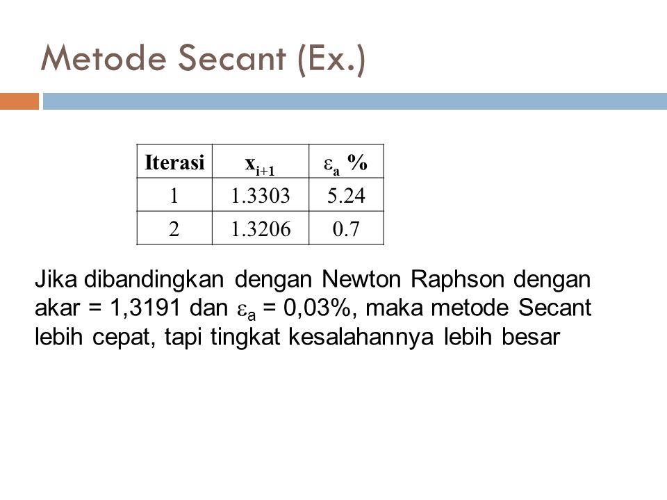 Metode Secant (Ex.) Iterasix i+1  a % 11.33035.24 21.32060.7 Jika dibandingkan dengan Newton Raphson dengan akar = 1,3191 dan  a = 0,03%, maka metode Secant lebih cepat, tapi tingkat kesalahannya lebih besar