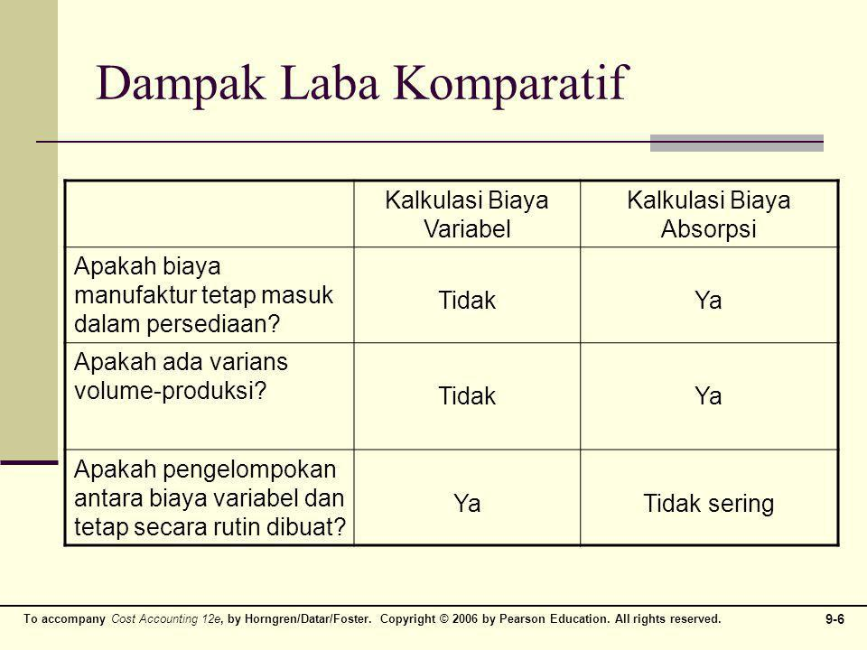 To accompany Cost Accounting 12e, by Horngren/Datar/Foster. Copyright © 2006 by Pearson Education. All rights reserved. 9-6 Dampak Laba Komparatif Kal