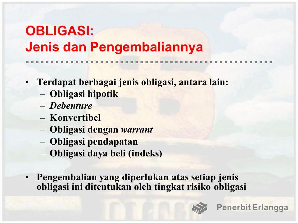 OBLIGASI: Jenis dan Pengembaliannya Terdapat berbagai jenis obligasi, antara lain: –Obligasi hipotik –Debenture –Konvertibel –Obligasi dengan warrant