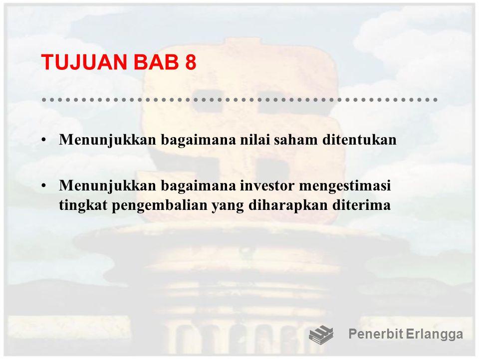 TUJUAN BAB 8 Menunjukkan bagaimana nilai saham ditentukan Menunjukkan bagaimana investor mengestimasi tingkat pengembalian yang diharapkan diterima Pe