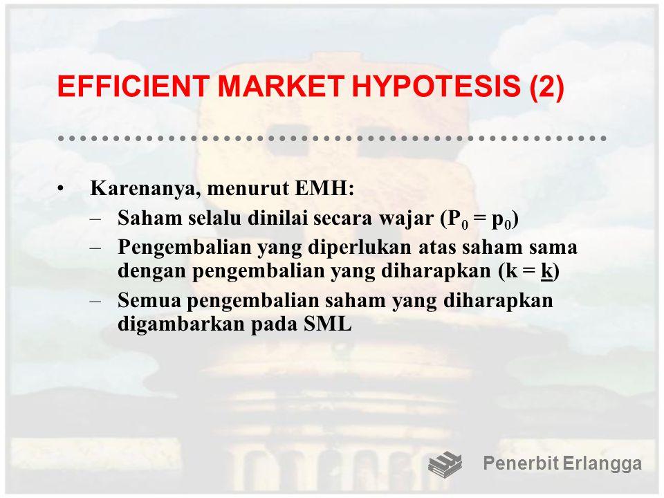 EFFICIENT MARKET HYPOTESIS (2) Karenanya, menurut EMH: –Saham selalu dinilai secara wajar (P 0 = p 0 ) –Pengembalian yang diperlukan atas saham sama d