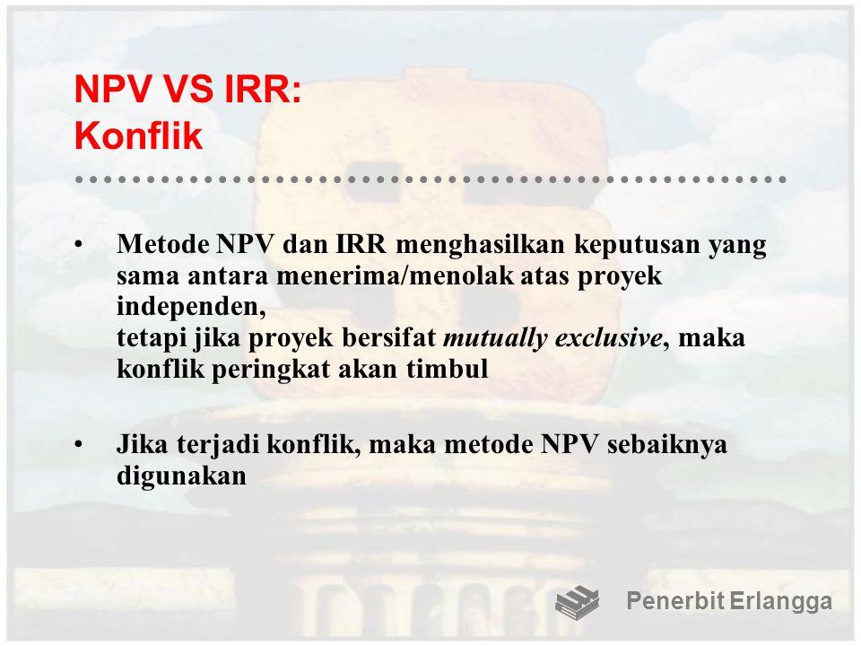 NPV VS IRR: Konflik Metode NPV dan IRR menghasilkan keputusan yang sama antara menerima/menolak atas proyek independen, tetapi jika proyek bersifat mu
