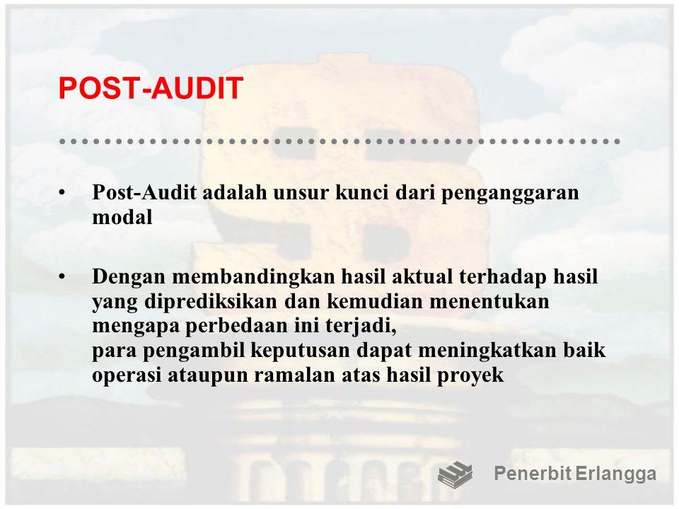 POST-AUDIT Post-Audit adalah unsur kunci dari penganggaran modal Dengan membandingkan hasil aktual terhadap hasil yang diprediksikan dan kemudian mene