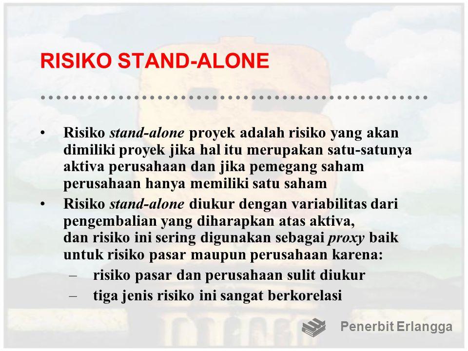 RISIKO STAND-ALONE Risiko stand-alone proyek adalah risiko yang akan dimiliki proyek jika hal itu merupakan satu-satunya aktiva perusahaan dan jika pe