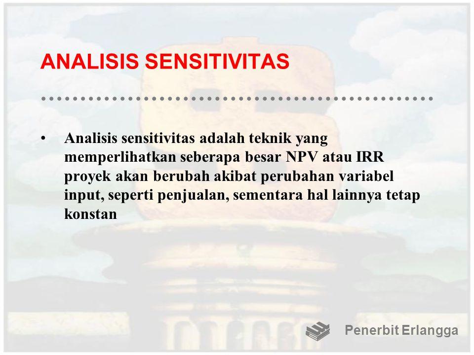 ANALISIS SENSITIVITAS Analisis sensitivitas adalah teknik yang memperlihatkan seberapa besar NPV atau IRR proyek akan berubah akibat perubahan variabe
