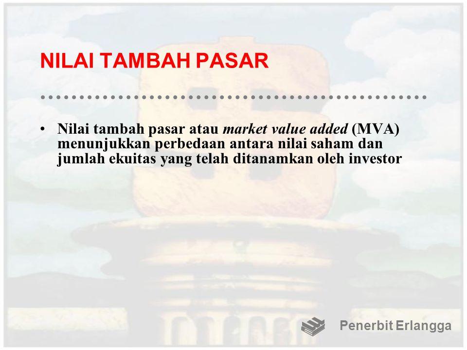 NILAI TAMBAH PASAR Nilai tambah pasar atau market value added (MVA) menunjukkan perbedaan antara nilai saham dan jumlah ekuitas yang telah ditanamkan