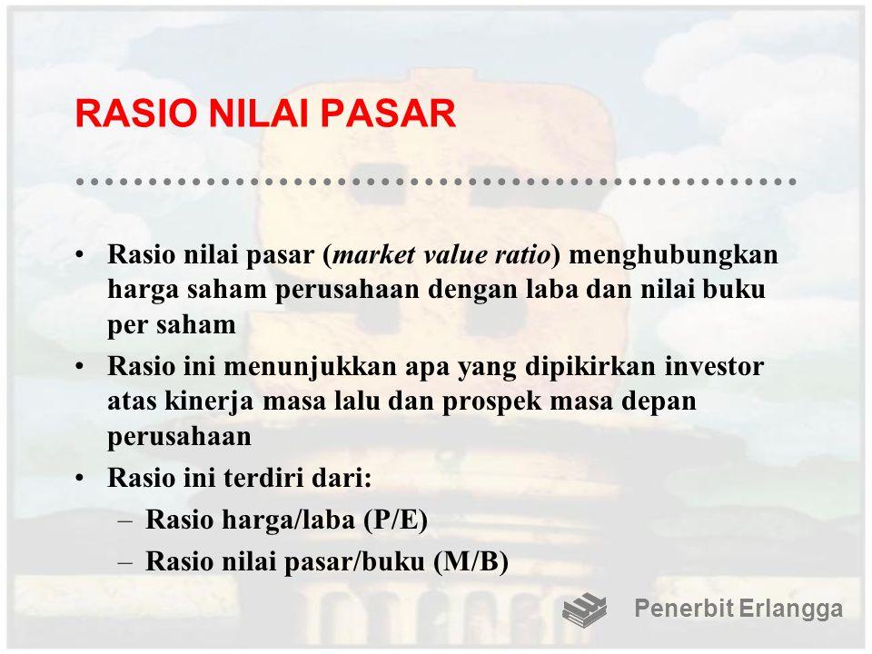 RASIO NILAI PASAR Rasio nilai pasar (market value ratio) menghubungkan harga saham perusahaan dengan laba dan nilai buku per saham Rasio ini menunjukk