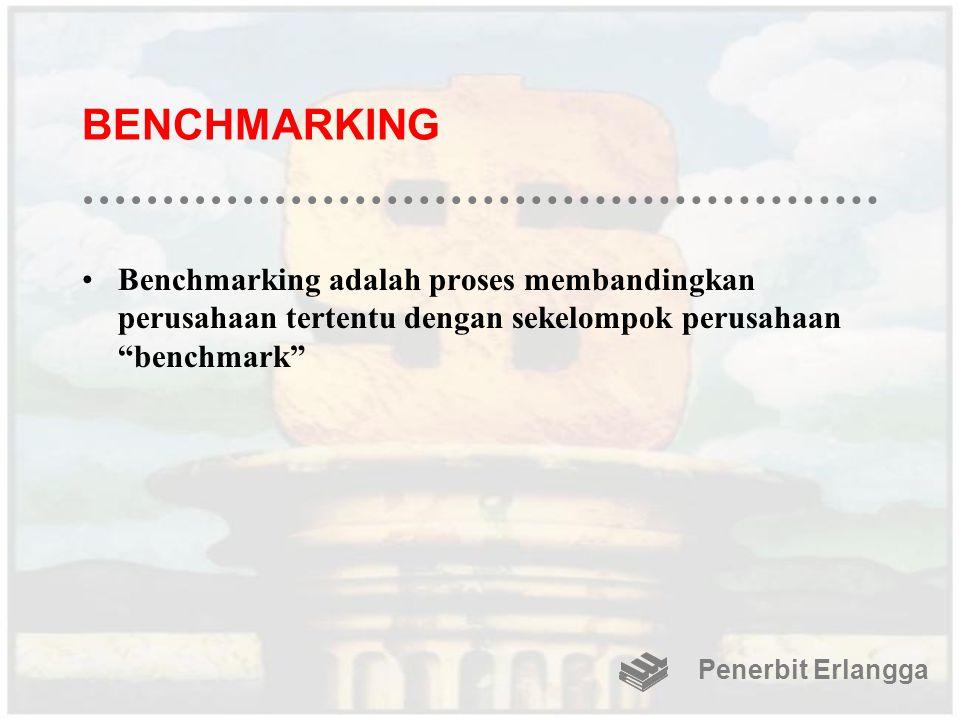 """BENCHMARKING Benchmarking adalah proses membandingkan perusahaan tertentu dengan sekelompok perusahaan """"benchmark"""" Penerbit Erlangga"""