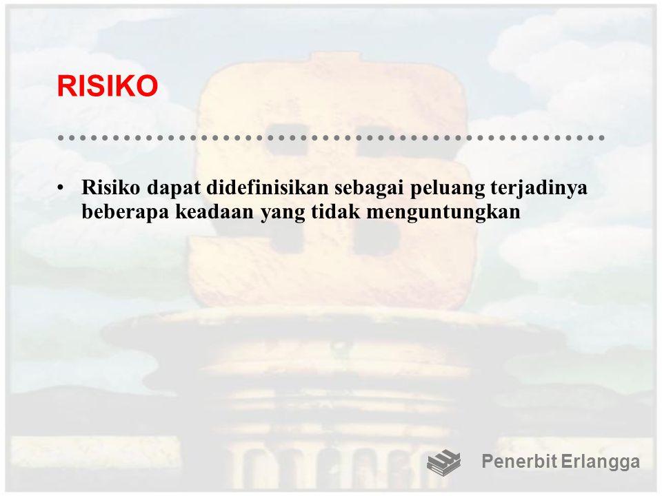 RISIKO Risiko dapat didefinisikan sebagai peluang terjadinya beberapa keadaan yang tidak menguntungkan Penerbit Erlangga