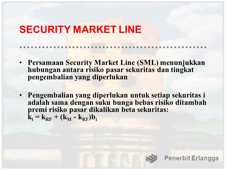 SECURITY MARKET LINE Persamaan Security Market Line (SML) menunjukkan hubungan antara risiko pasar sekuritas dan tingkat pengembalian yang diperlukan