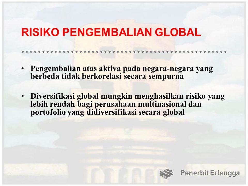 RISIKO PENGEMBALIAN GLOBAL Pengembalian atas aktiva pada negara-negara yang berbeda tidak berkorelasi secara sempurna Diversifikasi global mungkin men