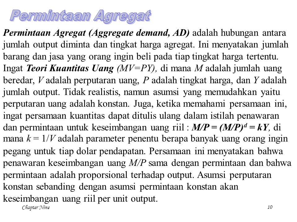 Chapter Nine 10 Permintaan Agregat (Aggregate demand, AD) adalah hubungan antara jumlah output diminta dan tingkat harga agregat. Ini menyatakan jumla