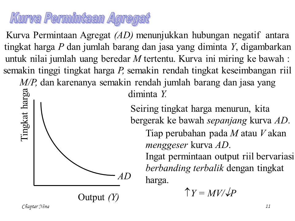 Chapter Nine 11 Kurva Permintaan Agregat (AD) menunjukkan hubungan negatif antara tingkat harga P dan jumlah barang dan jasa yang diminta Y, digambark