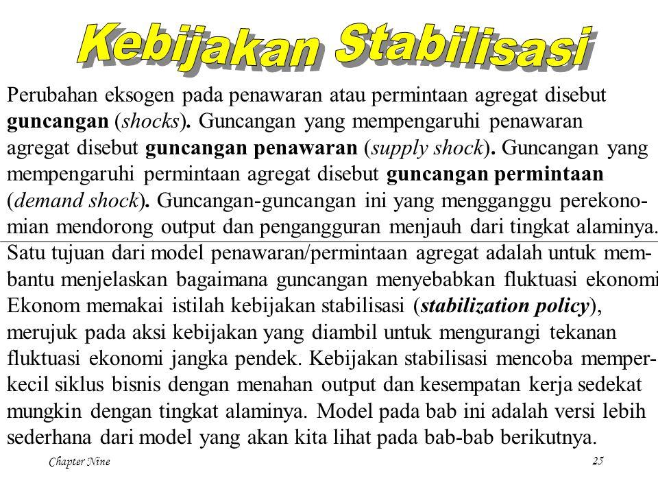 Chapter Nine 25 Perubahan eksogen pada penawaran atau permintaan agregat disebut guncangan (shocks). Guncangan yang mempengaruhi penawaran agregat dis
