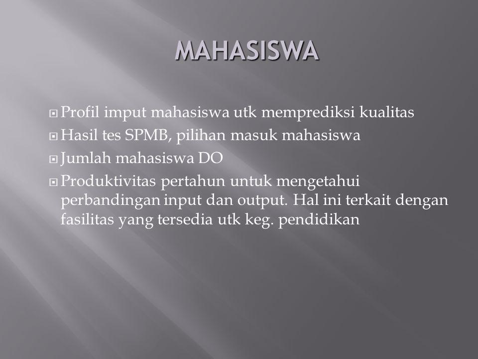 MAHASISWA  Profil imput mahasiswa utk memprediksi kualitas  Hasil tes SPMB, pilihan masuk mahasiswa  Jumlah mahasiswa DO  Produktivitas pertahun untuk mengetahui perbandingan input dan output.