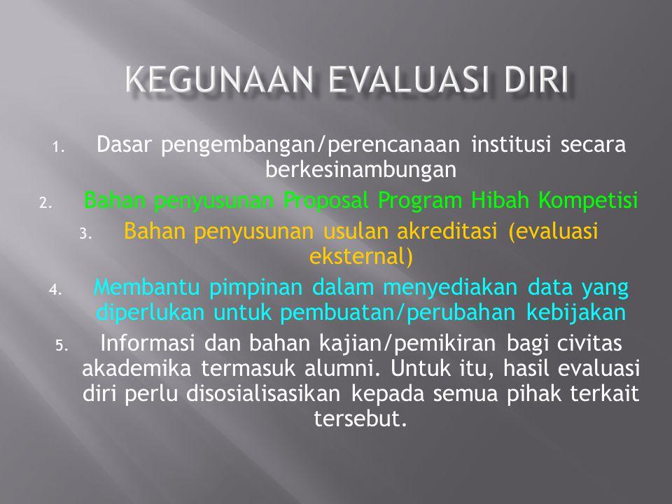 1.Dasar pengembangan/perencanaan institusi secara berkesinambungan 2.