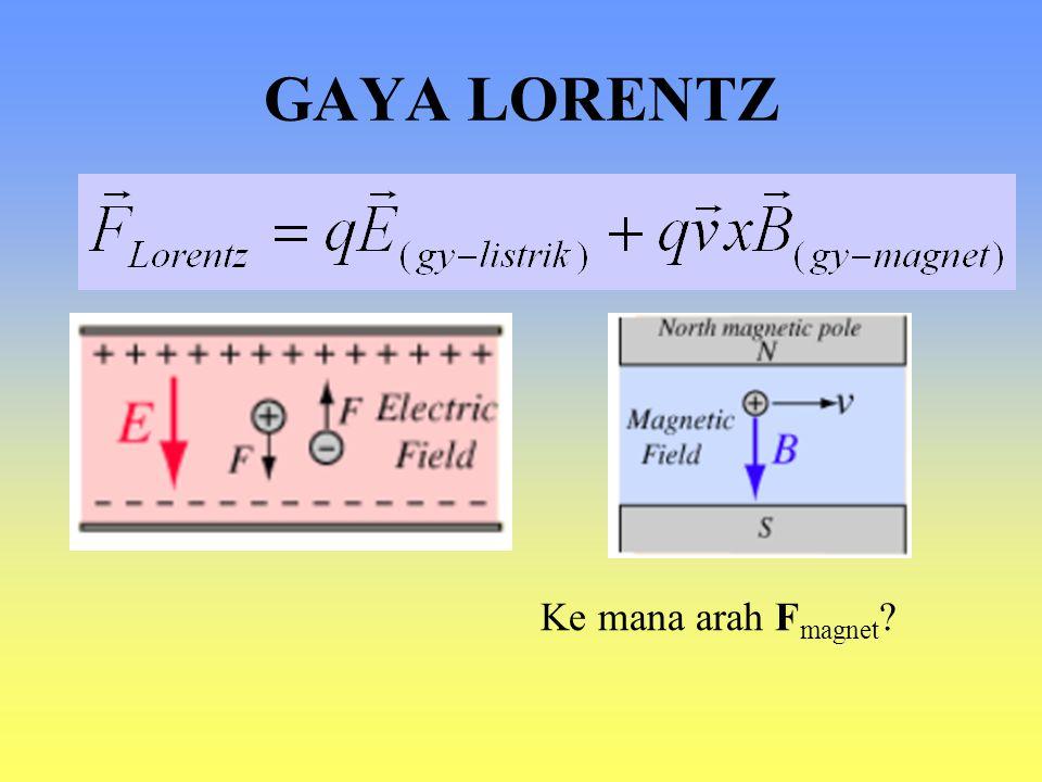 Momen Listrik dan Momen Magnet Momen magnet Momen dipole lsitrik : vektor satuan
