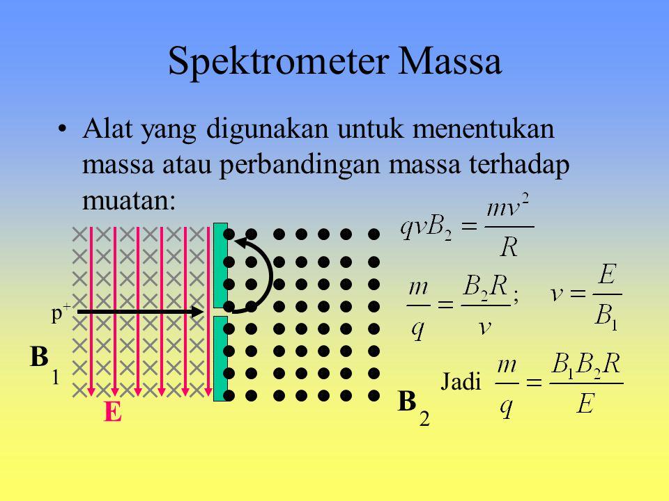 Pemilih Kecepatan Gaya Lorentz Ketika F = 0 dan maka B E p+p+