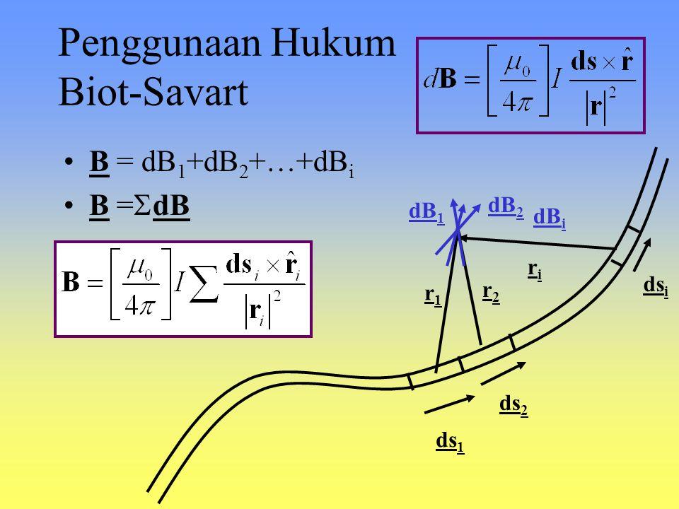 Pada tahun 1920-an Jean-Baptiste Biot dan Felix Savart melakukan eksperimen menentukan medan magnet di sekitar kawat berarus tersebut: Medan magnet di