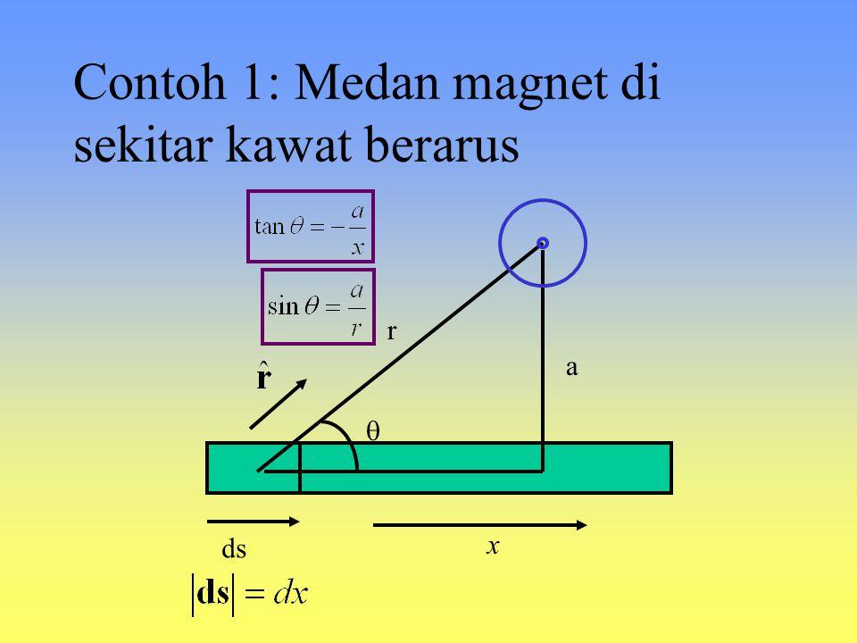 dB 1 r1r1 Analog : Penggunaan Hukum Biot-Savart