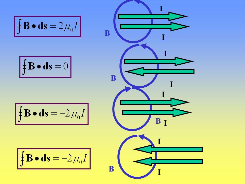 Hukum Amper Integral tertutup B·ds sama dengan  0 I, I adalah arus total yang dicakupi oleh permukaan tertutup I a