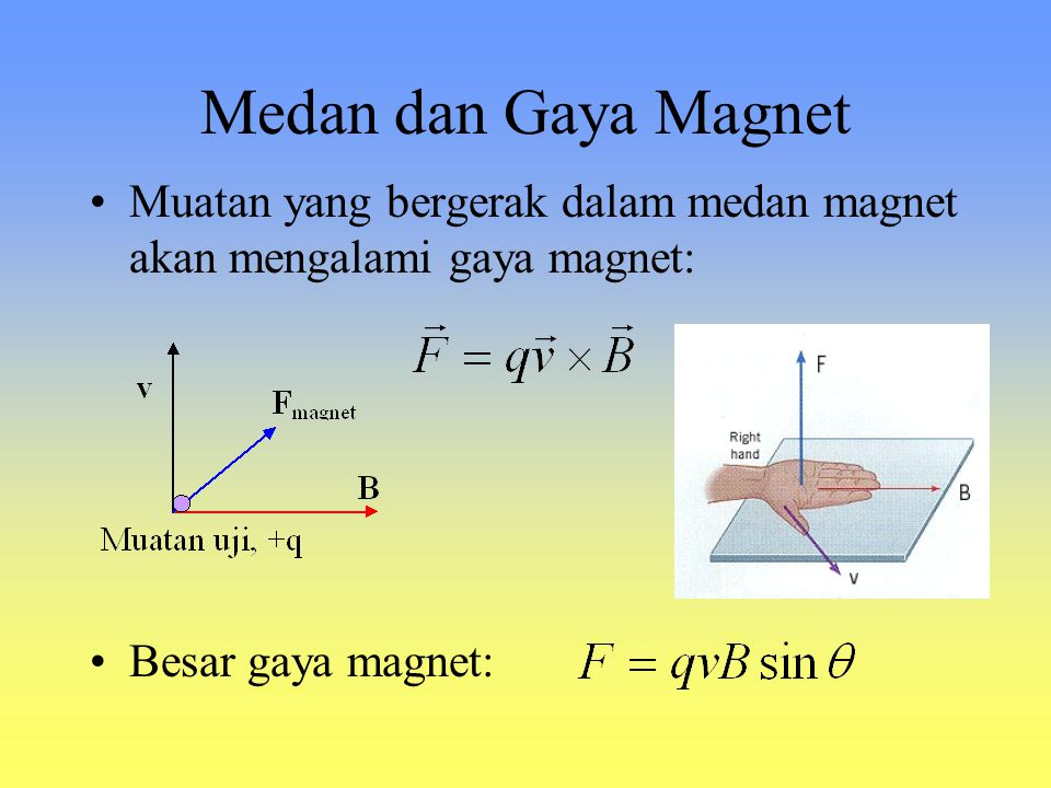 MAGNET DAN KUTUB KUTUB MAGNET Kutub magnet: bagian magnet yang paling kuat pengaruh kemagnetannya Kutub kutub magnet: utara dan selatan Jarum untuk ko