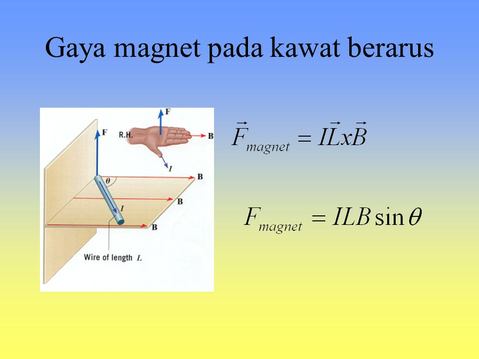 Gaya magnet pada proton Berapaka besarnya gaya magnet yang dialami proton dengan arah gerak membentuk sudut 60° dengan arah medan magnet yang besarnya