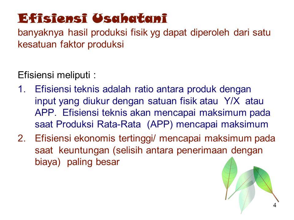 Efisiensi Usahatani banyaknya hasil produksi fisik yg dapat diperoleh dari satu kesatuan faktor produksi Efisiensi meliputi : 1.Efisiensi teknis adala