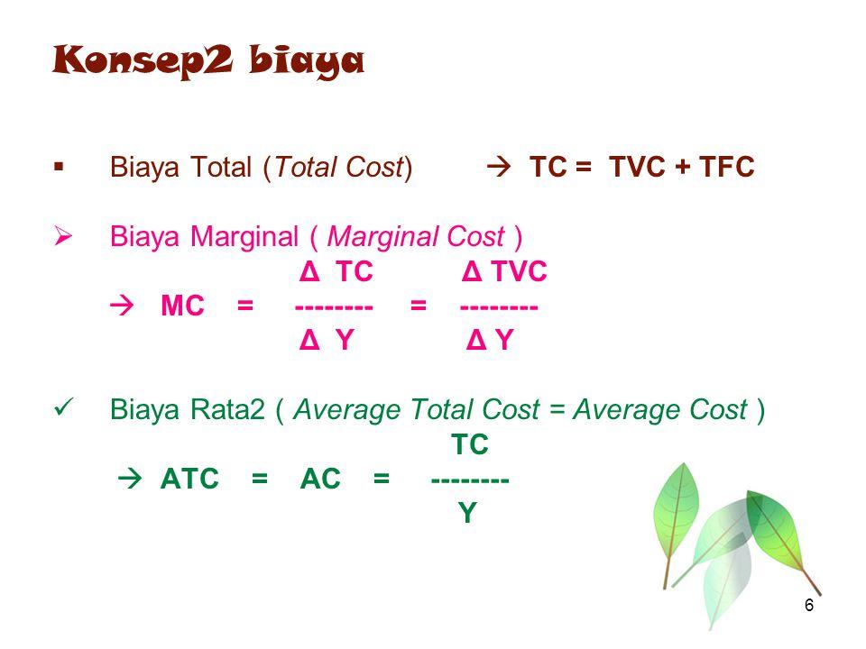 Konsep2 biaya  Biaya Total (Total Cost)  TC = TVC + TFC  Biaya Marginal ( Marginal Cost ) Δ TC Δ TVC  MC = -------- = -------- Δ Y Δ Y Biaya Rata2