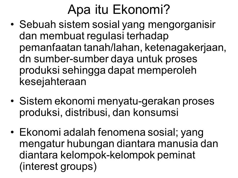 Sejarah Ekonomi Indonesia (2) Pra-kolonial (Sriwijaya, Majapahit, Mataram) Awal Kolonial (abad 16-17) Kolonial (abad 19)  VOC; cultivation system, perdagangan modern Ekonomi Ekspor (1900-1942) Post-1945 Orde Baru  pertumbuhan ek.