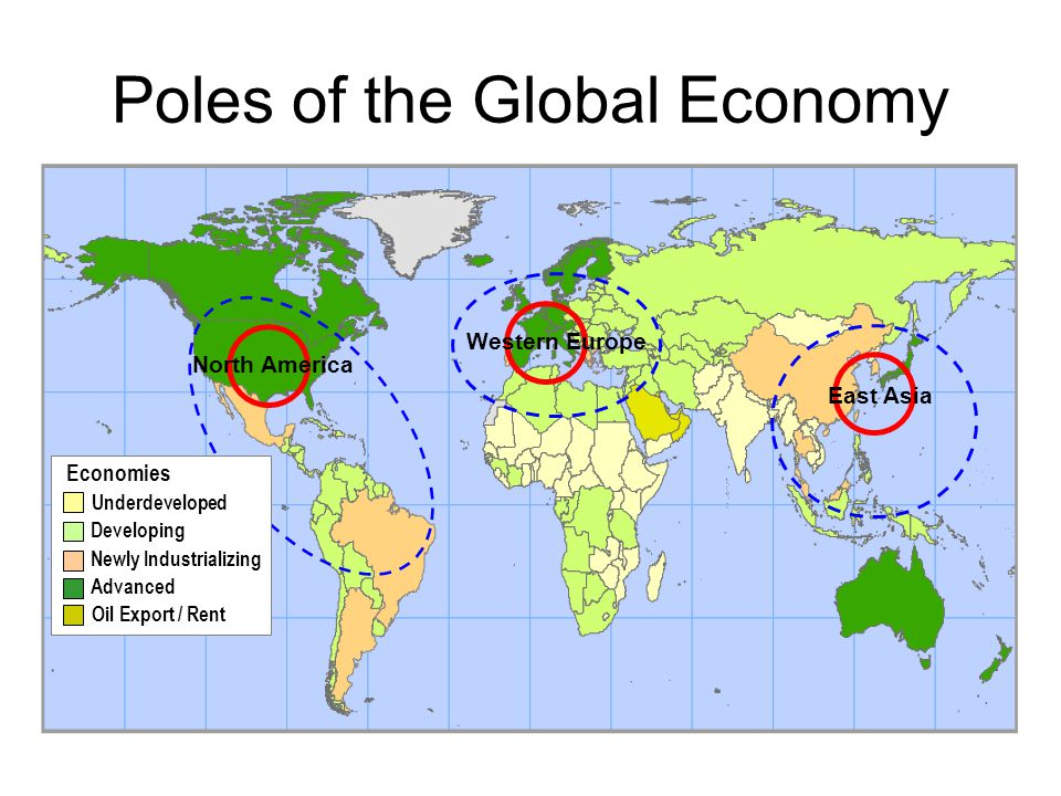 Poles of the Global Economy Newly Industrializing Developing Underdeveloped Advanced Oil Export / Rent North America Western Europe East Asia Economies