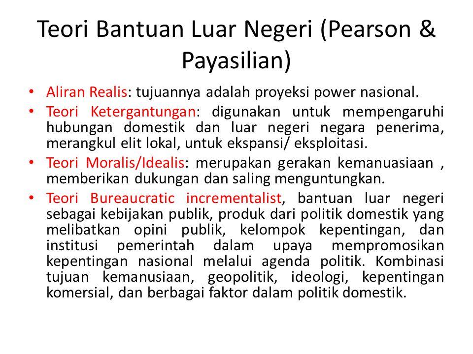 Teori Bantuan Luar Negeri (Pearson & Payasilian) Aliran Realis: tujuannya adalah proyeksi power nasional. Teori Ketergantungan: digunakan untuk mempen