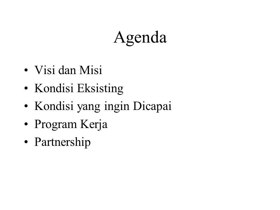 Agenda Visi dan Misi Kondisi Eksisting Kondisi yang ingin Dicapai Program Kerja Partnership