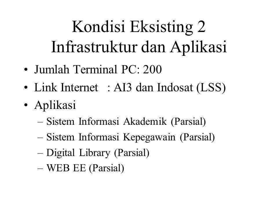 Kondisi Eksisting 2 Infrastruktur dan Aplikasi Jumlah Terminal PC: 200 Link Internet: AI3 dan Indosat (LSS) Aplikasi –Sistem Informasi Akademik (Parsial) –Sistem Informasi Kepegawain (Parsial) –Digital Library (Parsial) –WEB EE (Parsial)