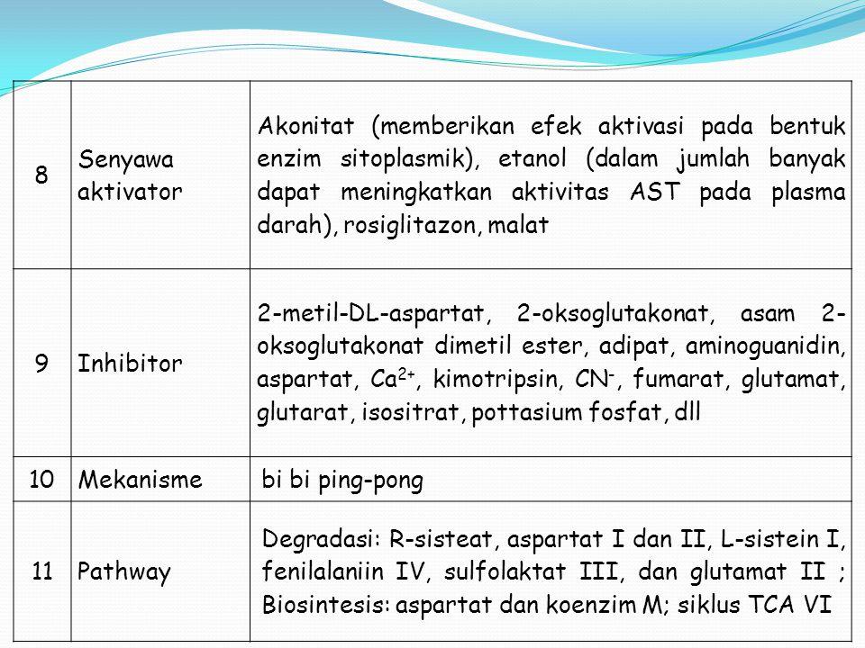 8 Senyawa aktivator Akonitat (memberikan efek aktivasi pada bentuk enzim sitoplasmik), etanol (dalam jumlah banyak dapat meningkatkan aktivitas AST pa