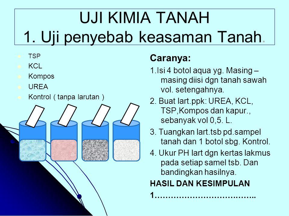 UJI KIMIA TANAH 1. Uji penyebab keasaman Tanah. TSP KCL Kompos UREA Kontrol ( tanpa larutan ) Caranya: 1.Isi 4 botol aqua yg. Masing – masing diisi dg