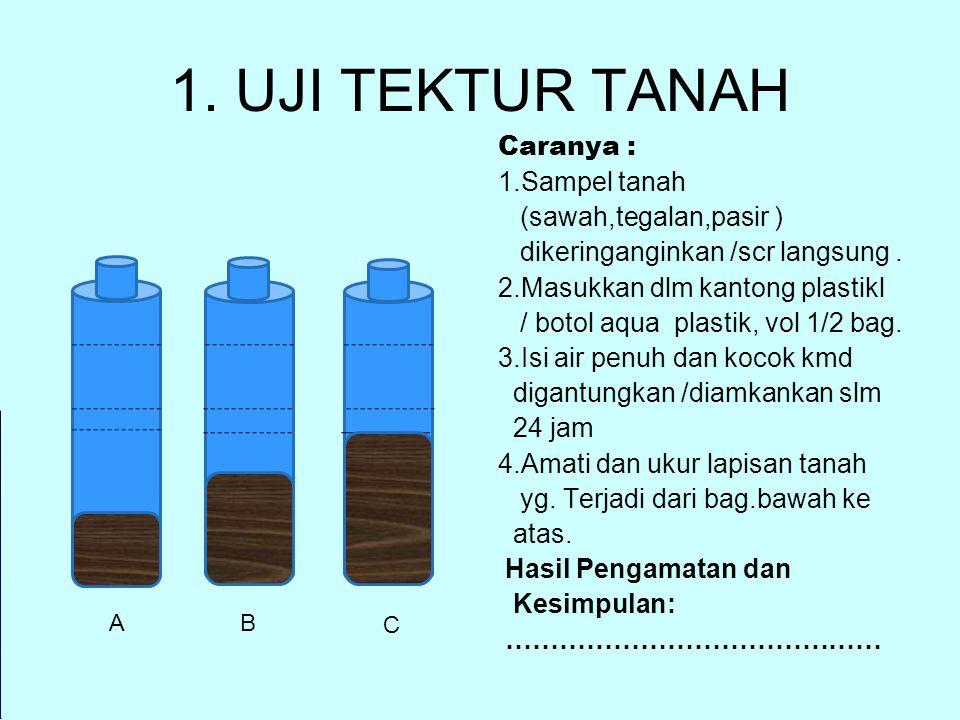 1. UJI TEKTUR TANAH Caranya : 1.Sampel tanah (sawah,tegalan,pasir ) dikeringanginkan /scr langsung. 2.Masukkan dlm kantong plastikl / botol aqua plast