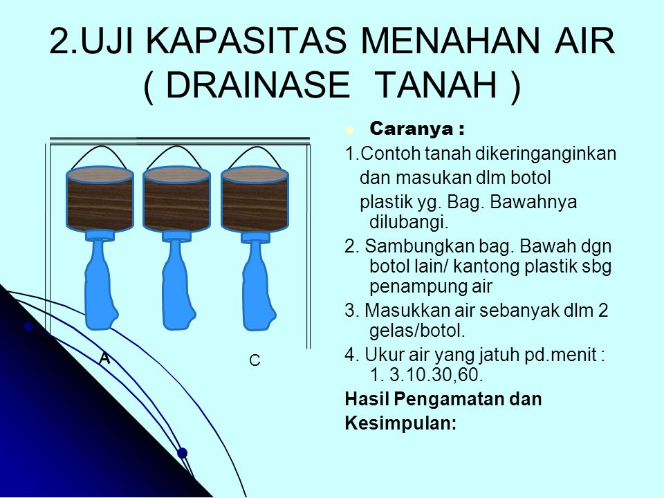 2.UJI KAPASITAS MENAHAN AIR ( DRAINASE TANAH ) Caranya : 1.Contoh tanah dikeringanginkan dan masukan dlm botol plastik yg. Bag. Bawahnya dilubangi. 2.