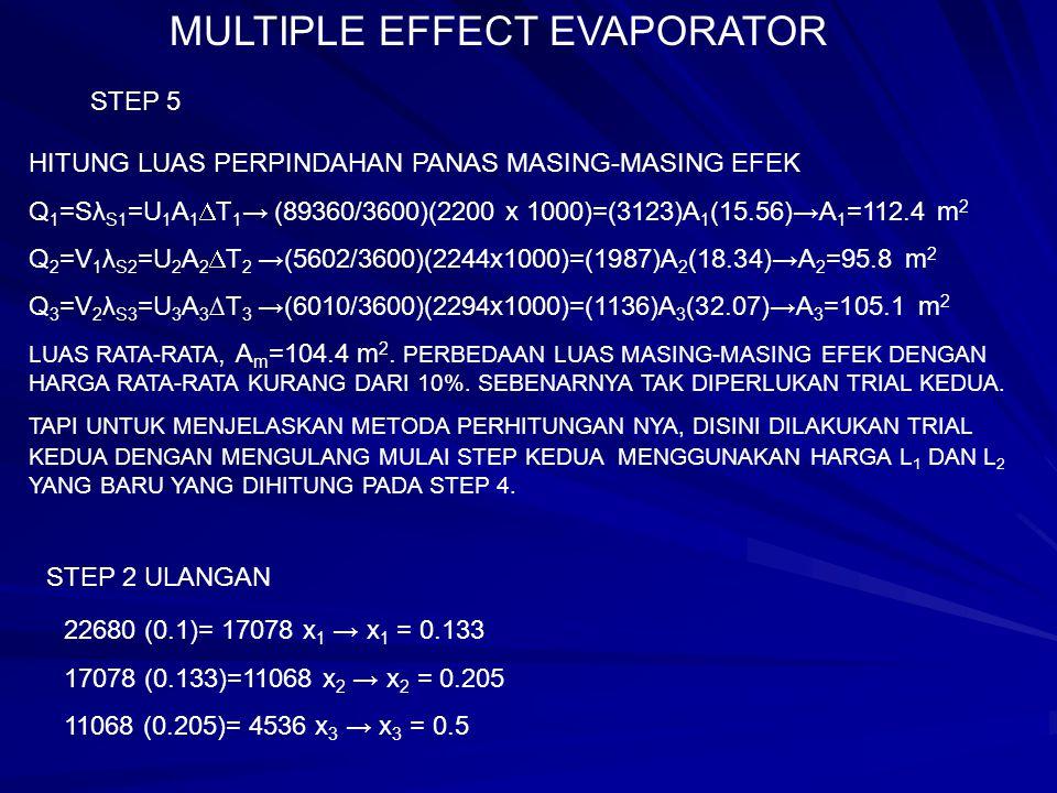 STEP 5 HITUNG LUAS PERPINDAHAN PANAS MASING-MASING EFEK Q 1 =Sλ S1 =U 1 A 1  T 1 → (89360/3600)(2200 x 1000)=(3123)A 1 (15.56)→A 1 =112.4 m 2 Q 2 =V 1 λ S2 =U 2 A 2  T 2 →(5602/3600)(2244x1000)=(1987)A 2 (18.34)→A 2 =95.8 m 2 Q 3 =V 2 λ S3 =U 3 A 3 ∆T 3 →(6010/3600)(2294x1000)=(1136)A 3 (32.07)→A 3 =105.1 m 2 LUAS RATA-RATA, A m =104.4 m 2.