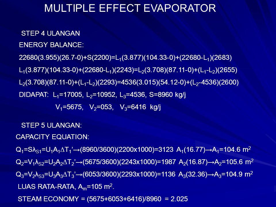 STEP 4 ULANGAN ENERGY BALANCE: 22680(3.955)(26.7-0)+S(2200)=L 1 (3.877)(104.33-0)+(22680-L 1 )(2683) L 1 (3.877)(104.33-0)+(22680-L 1 )(2243)=L 2 (3.708)(87.11-0)+(L 1 -L 2 )(2655) L 2 (3.708)(87.11-0)+(L 1 -L 2 )(2293)=4536(3.015)(54.12-0)+(L 2 -4536)(2600) DIDAPAT: L 1 =17005, L 2 =10952, L 3 =4536, S=8960 kg/j V 1 =5675, V 2 =053, V 3 =6416 kg/j STEP 5 ULANGAN: CAPACITY EQUATION: Q 1 =Sλ S1 =U 1 A 1 ∆T 1 '→(8960/3600)(2200x1000)=3123 A 1 (16.77)→A 1 =104.6 m 2 Q 2 =V 1 λ S2 =U 2 A 2 ∆T 2 '→(5675/3600)(2243x1000)=1987 A 2 (16.87)→A 2 =105.6 m 2 Q 3 =V 2 λ S3 =U 3 A 3 ∆T 3 '→(6053/3600)(2293x1000)=1136 A 3 (32.36)→A 3 =104.9 m 2 LUAS RATA-RATA, A m =105 m 2.