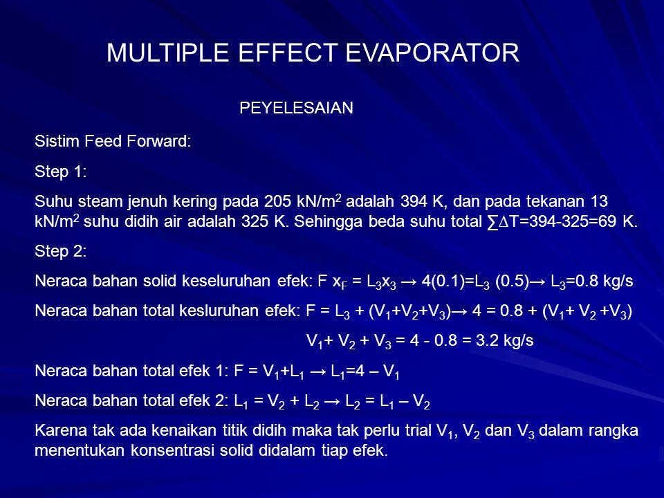 PEYELESAIAN Sistim Feed Forward: Step 1: Suhu steam jenuh kering pada 205 kN/m 2 adalah 394 K, dan pada tekanan 13 kN/m 2 suhu didih air adalah 325 K.