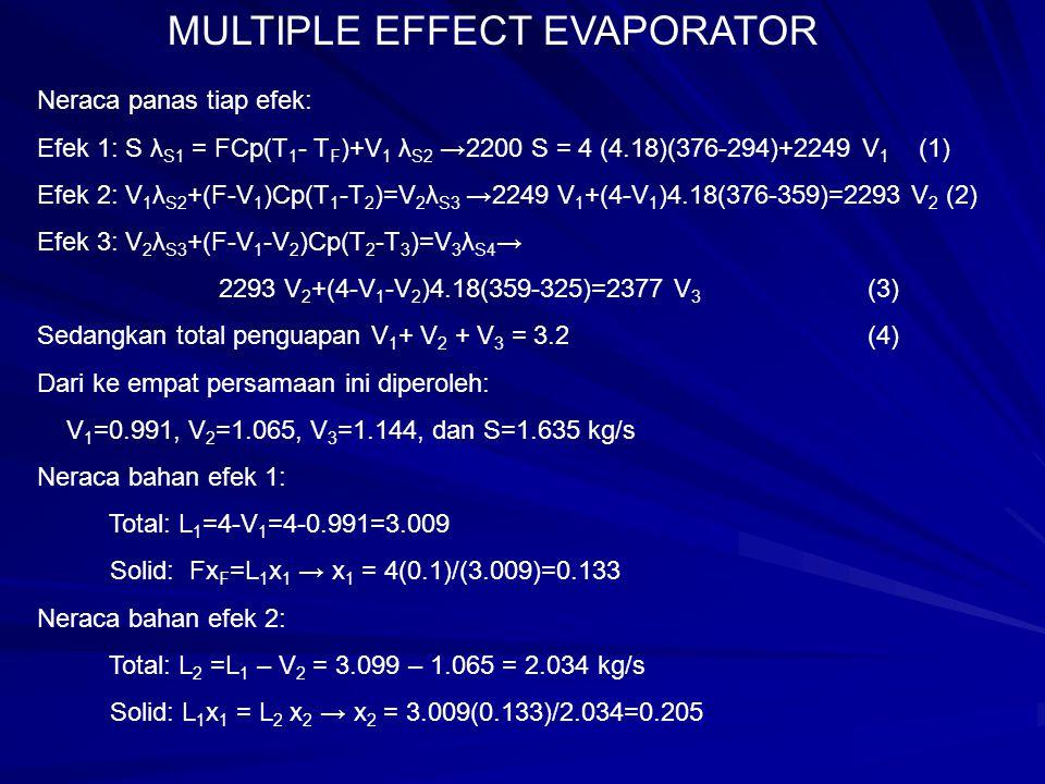 Neraca panas tiap efek: Efek 1: S λ S1 = FCp(T 1 - T F )+V 1 λ S2 →2200 S = 4 (4.18)(376-294)+2249 V 1 (1) Efek 2: V 1 λ S2 +(F-V 1 )Cp(T 1 -T 2 )=V 2